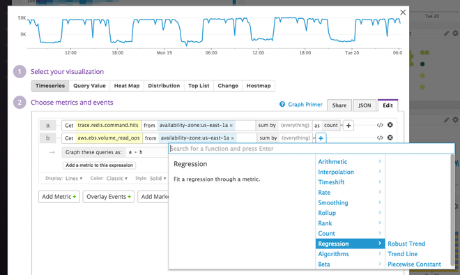 Datadog APM screenshot of a graph combining APM metrics with infrastructure metrics with arithmetic and applying a trend line