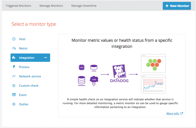 Set up integration monitor on Datadog