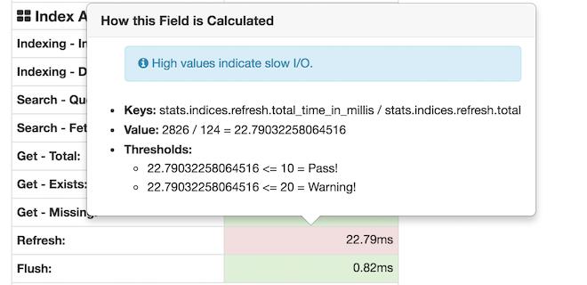 ElasticHQ monitor Elasticsearch metrics IO