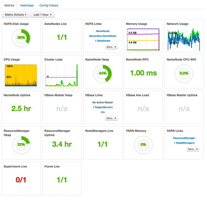 Hadoop YARN stats - Ambari dashboard image