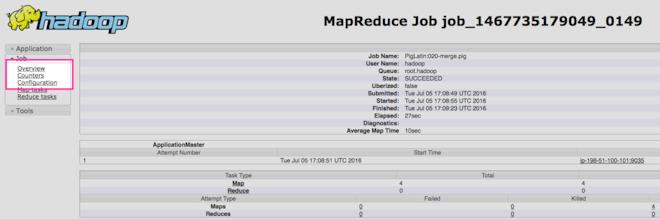 MapReduce counter nagivation
