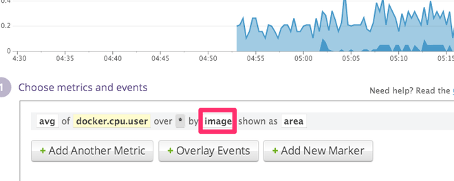 Graph metrics by Docker tag
