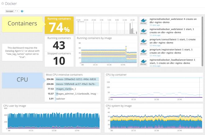 A Docker screenboard