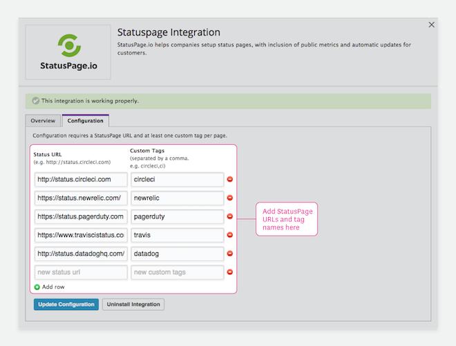 statuspage.io integration image