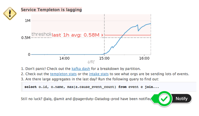 Devops alert routing