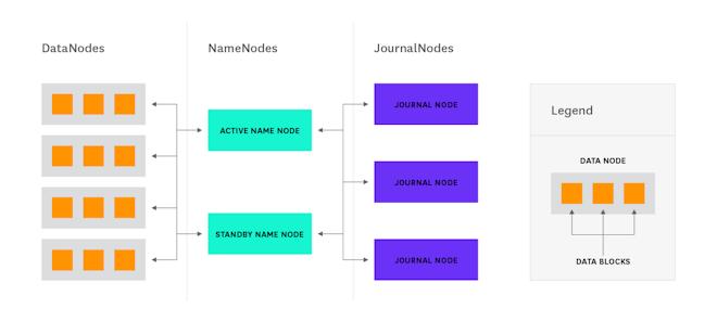 QJM interaction diagram
