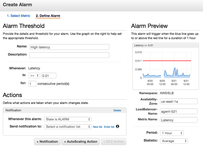 ELB alerts in AWS Console