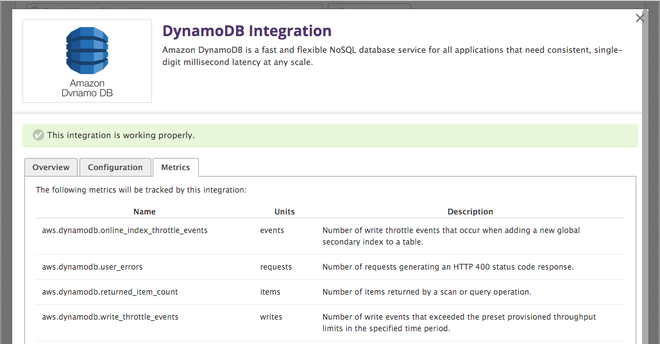 DynamoDB metric metadata