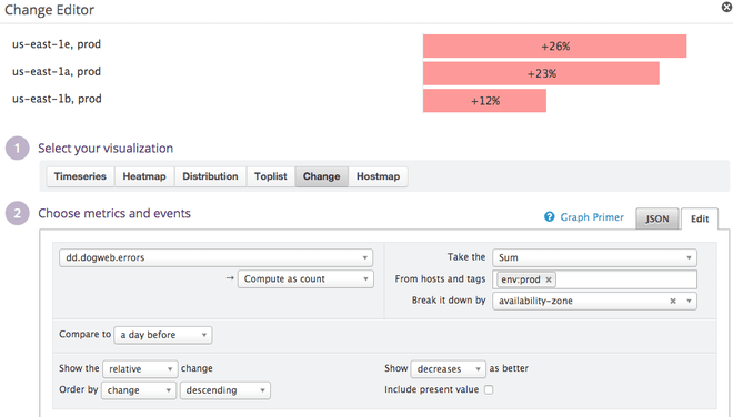 Datadog interface showing change graph setup