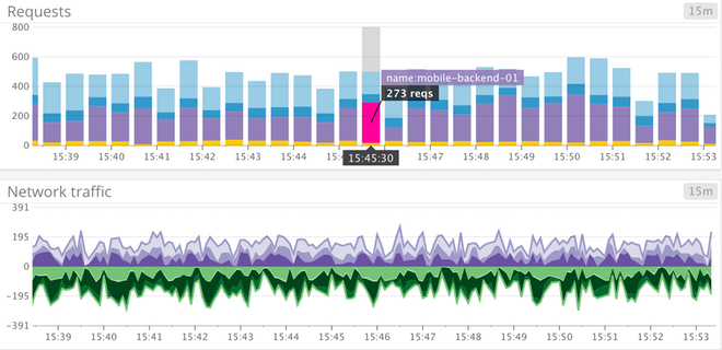 Azure App Service network metrics