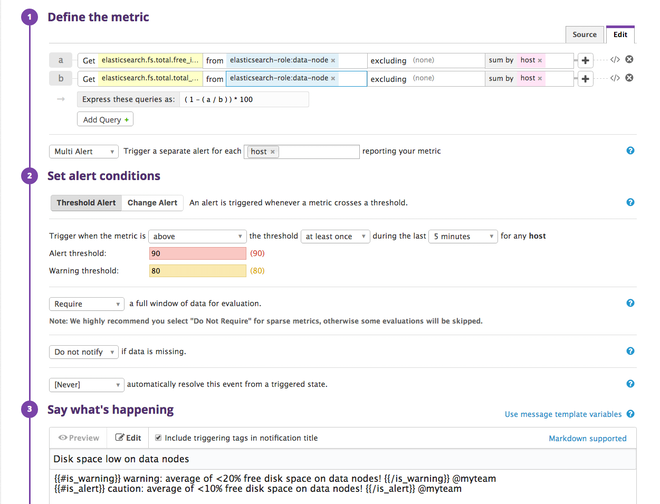 elasticsearch disk space monitor