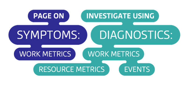 metric uses