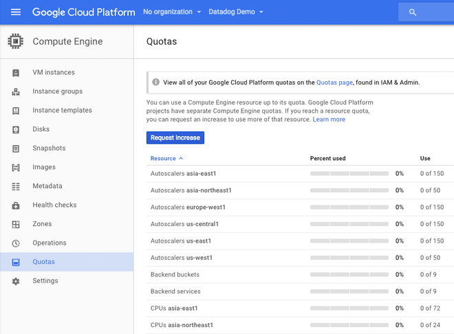 Increase quotas from within Google Cloud Platform's console