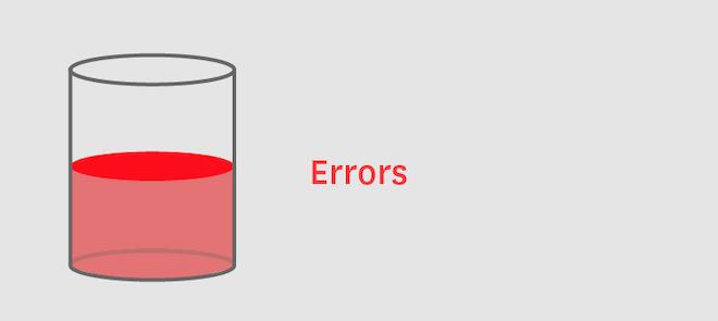 monitoring MongoDB asserts errors