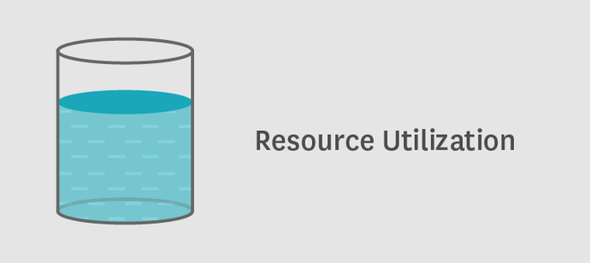 Monitoring MongoDB performance - resource utilization metrics
