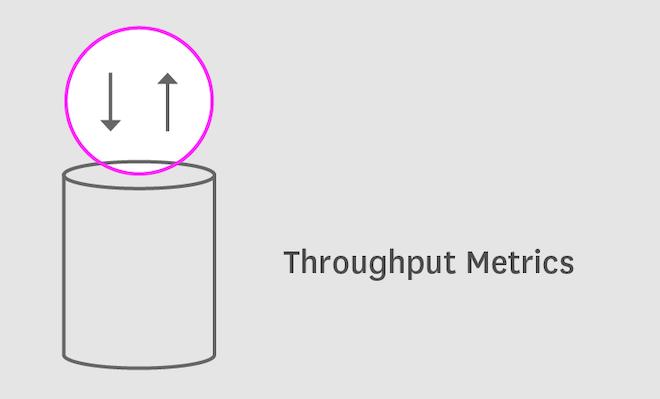 Monitoring MongoDB performance Throughput metrics