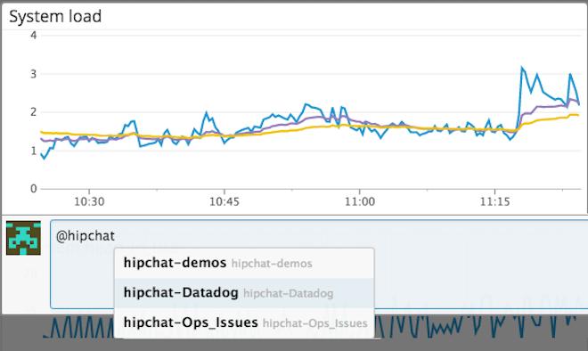 datadog-graph-snapshot
