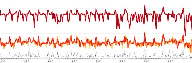 Banding metrics
